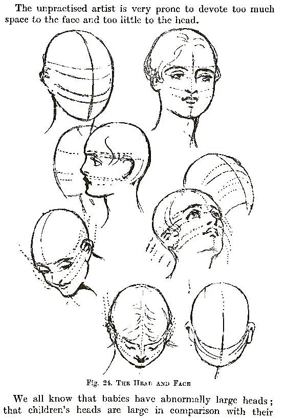 how to draw facial features for beginners