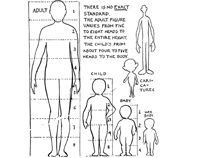 Proportions of the Human Figure : How to Draw People in Correct ...