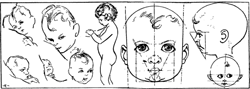 Drawing the Child in Correct Proportions & Measurements
