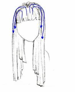 How to Draw Hair and the Human Face: Drawing Tutorials & Drawing & How ...