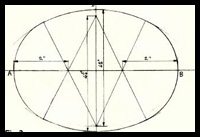 How To Draw Perfect Ellipse