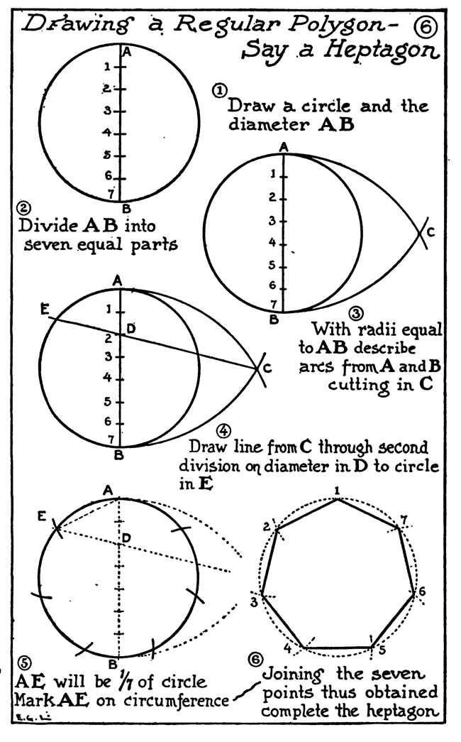 Drawing Geometric Shapes With The Following Helpful Geometry Knowledge For Artists