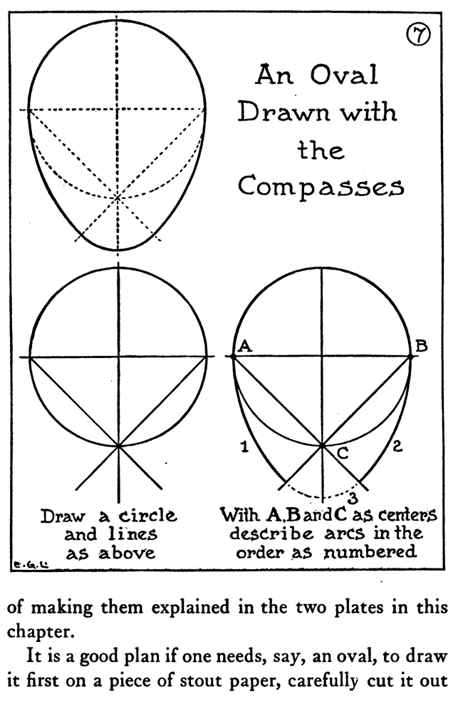 Drawing Geometric Shapes With The Following Helpful