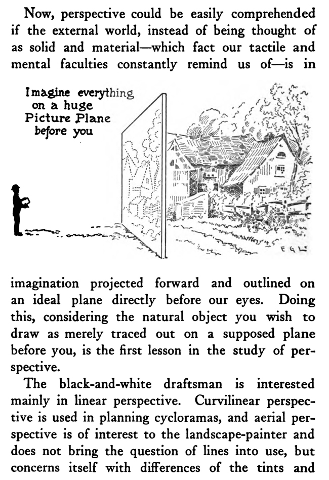 Perspective Drawing Tutorials for Kids and Beginners : An ...