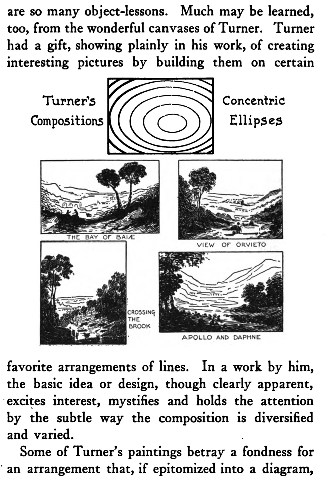 art theory of pictorial composition   how to layout and