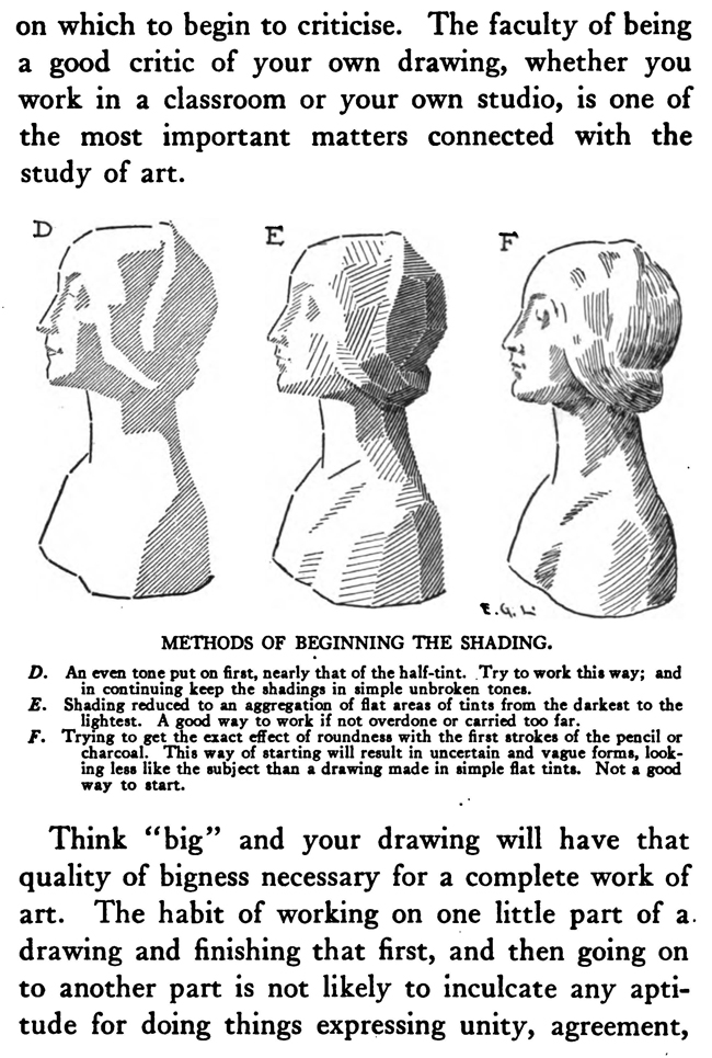 Drawing People U0026 39 S Faces By Practicing How To Draw Casts Of Heads With These Lessons  U0026 Tutorials