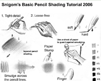 Pencil Shading & Blending Drawing Lessons & Techniques : How to ...