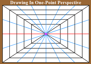 One Point Perspective Drawing Lessons How To Draw