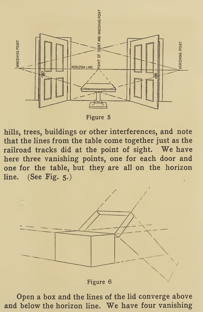 open door drawing perspective. Drawing Tutorials In Perspective Open Door F