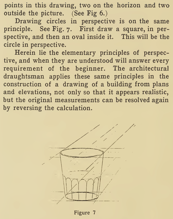 It's just a graphic of Divine 2 Point Perspective Drawing Tutorial