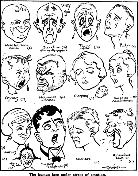 How To Draw Face Expressions Galleryhipcom The