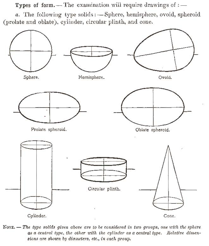 Lines Shapes And Forms : How to draw different types of shapes adn forms and