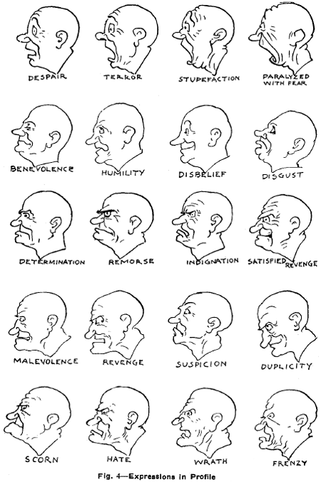 drawing facial expressions  u0026 emotions of human faces with