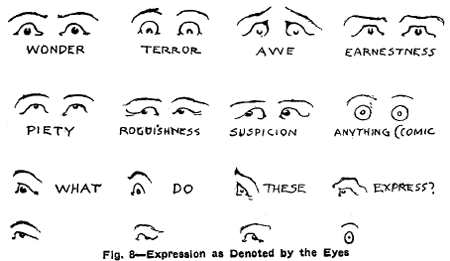 Emotional Pictures to Draw Drawing Human Face Emotions