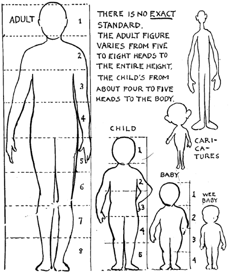 Drawing the Human Body & People in its Correct Ratios and ...