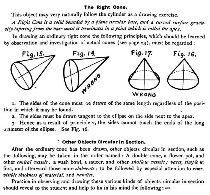 Как рисовать конусы, вазы и сосуды с помощью следующих уроков рисования трехмерных геометрических фигур