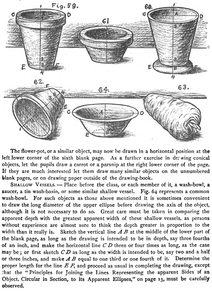 How To Draw Cones Vases And Vessels With The Following 3 Dimensional Geometrical Shapes