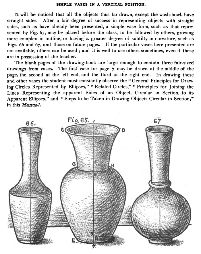 How To Draw Cones Vases And Vessels With The Following 3