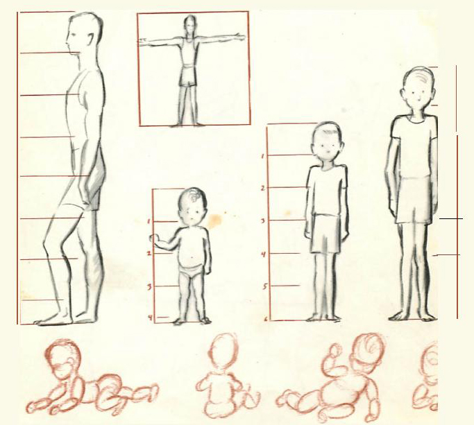 Human Body Drawings For Kids