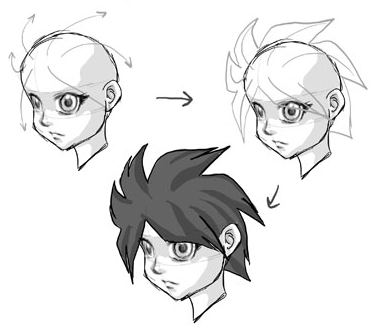 How To Draw Manga Anime Hair Styles Drawing Tutorial How To Draw
