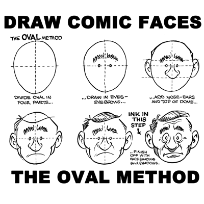 How to draw comic cartoon faces heads with the oval method of drawing