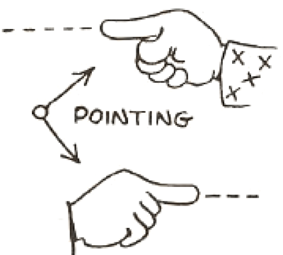 Drawing Pointing Hands with Index Fingers