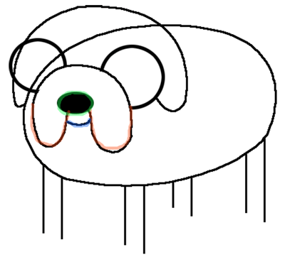 Step 5 - Drawing Jake the Dog in easy steps