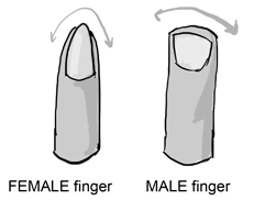 how to draw a middle finger in text