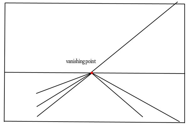 How to Draw Spring Landscape Scene in One Point Perspective Drawing ...