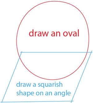 Step 1 : Drawing Sensei from Fruit Ninja Game Easy Steps Lesson