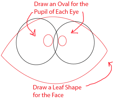 Step 2 : Drawing Om Nom from Cut The Rope in Easy Steps Lesson