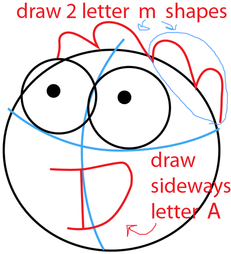 Step 2 : Drawing Rigby from Regular Show Easy Steps Lesson
