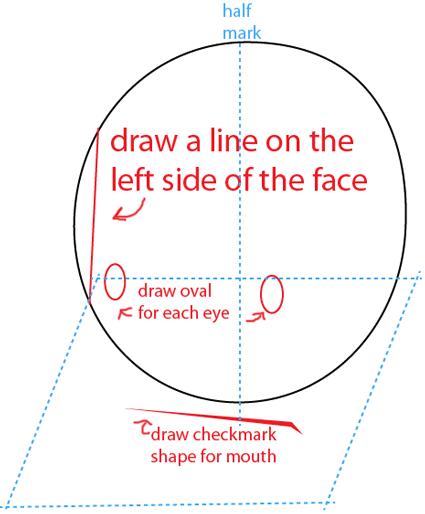 Step 2 : Drawing Sensei from Fruit Ninja Game Easy Steps Lesson