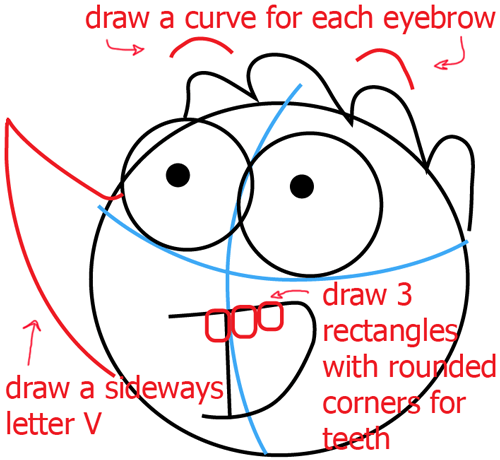 Step 3 : Drawing Rigby from Regular Show Easy Steps Lesson
