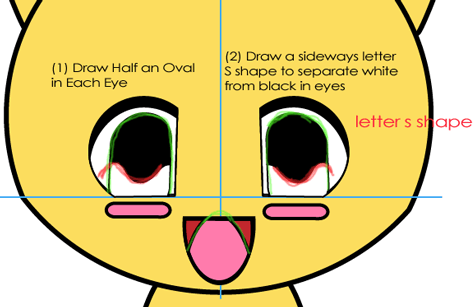 Step 4 : Drawing Baby Anime Kitten in Easy Steps Lesson