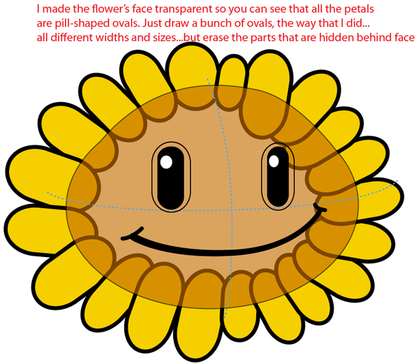 Step 4 : Drawing Sunflower from Plants vs. Zombies Game in Easy Steps Lesson