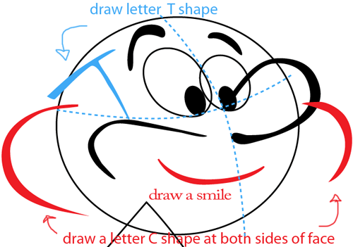 Step 4 : Drawing Papa Smurf from The Smurfs Easy Steps Lesson