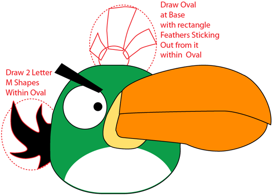 Step 5 : Drawing Green Toucan Bird in Easy Steps Lesson