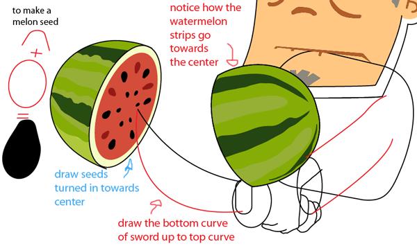 Step 10 : Drawing Sensei from Fruit Ninja Game Easy Steps Lesson