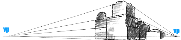 2 point perspective 2 vanishing points