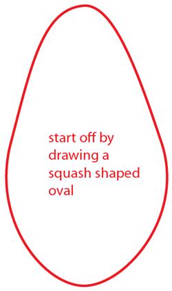 Step 1 : Drawing Baby Patrick Star from SpongeBob SquarePants Easy Steps Lesson