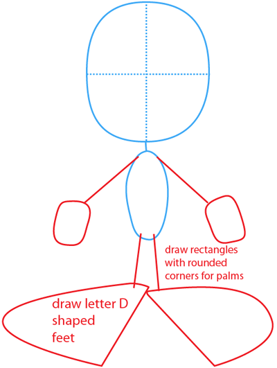 Step 2 : Drawing Marvin the Martian from Looney Tunes Easy Steps Lesson
