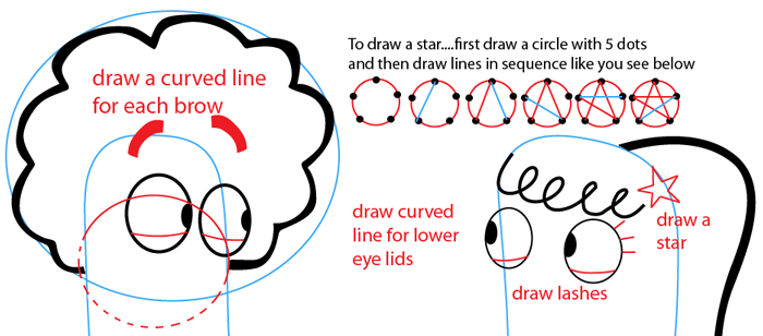 Step 4 : Drawing Oscar and Bea from Disney's Fish Hooks Easy Steps Lesson