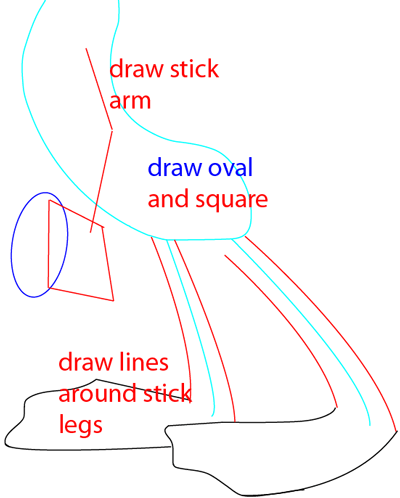 Step 4 : Drawing Daffy Duck from Looney Tunes Easy Steps Lesson