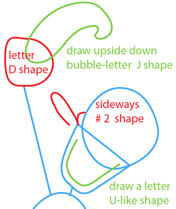 Step 4 : Drawing Disney's Donald Duck Easy Steps Lesson
