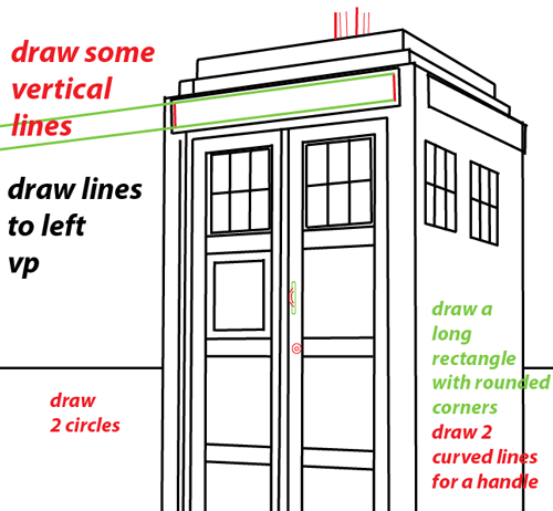 how to draw a doctor easy