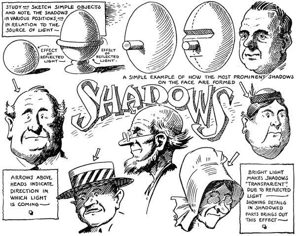 Drawing Shadows on Faces and Cartoon Heads
