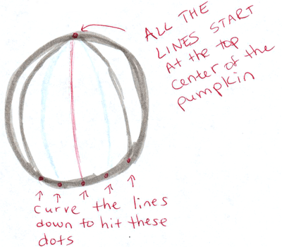 Step 2 : Drawing Jack O'Lanterns Easy Steps Lesson