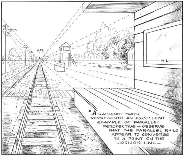 Drawing Using Horizon Lines : Basics of and point perspective aka parallel