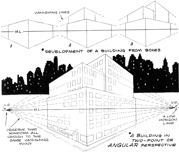 Perspective Drawings Of Buildings basics of 1 2 and 3 point perspective - aka parallel and angular